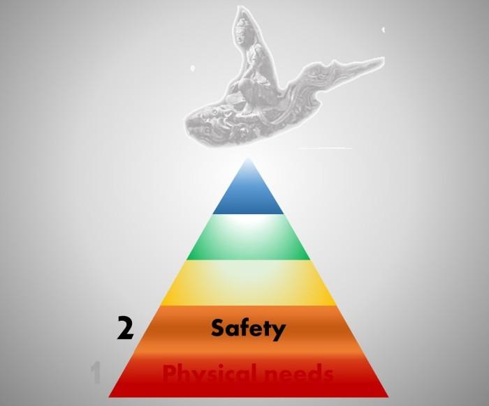2 safety