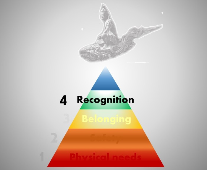 4 recognition
