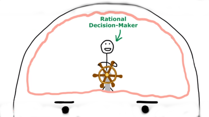 rational decision maker