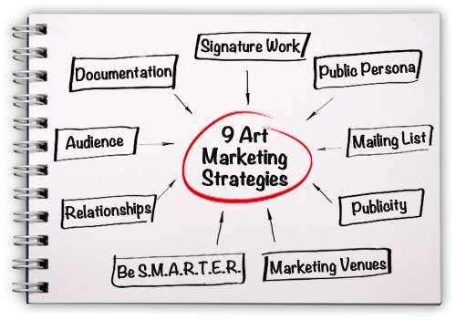 9-art marketing Strategies